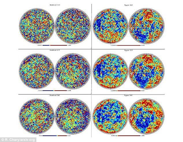 Dr. Ranga-Ram Chary examinou o ruído e sinais residuais na radiação cósmica de fundo que restaram do Big Bang e encontrou um número de pontos brilhantes dispersos que ele acredita serem sinais de um outro universo que colidiram com o nosso bilhões de anos atrás.