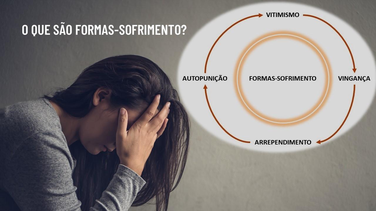 FORMAS-SOFRIMENTO