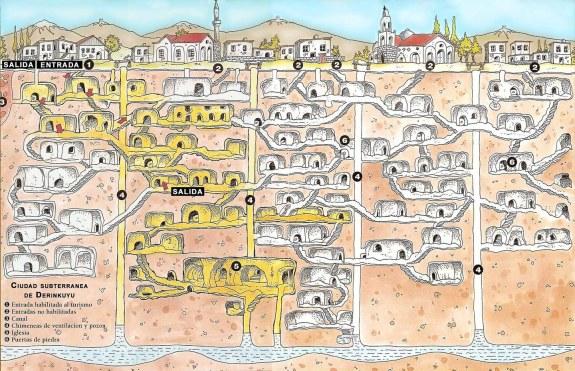 Mapa de Derinkuyu - Tourist map of Derinkuyu Underground City (en Español)