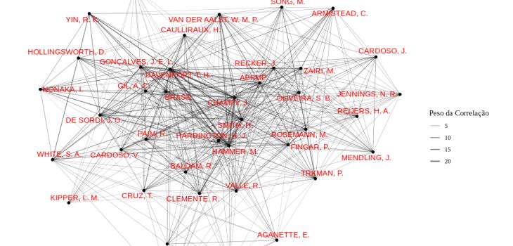 PBCIB 2020 Network