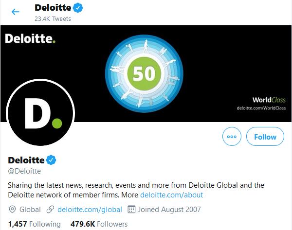 Deloitte Twitter