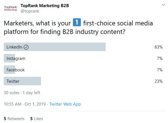 Latest Twitter Poll Image