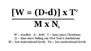 the_blue_monday_formula