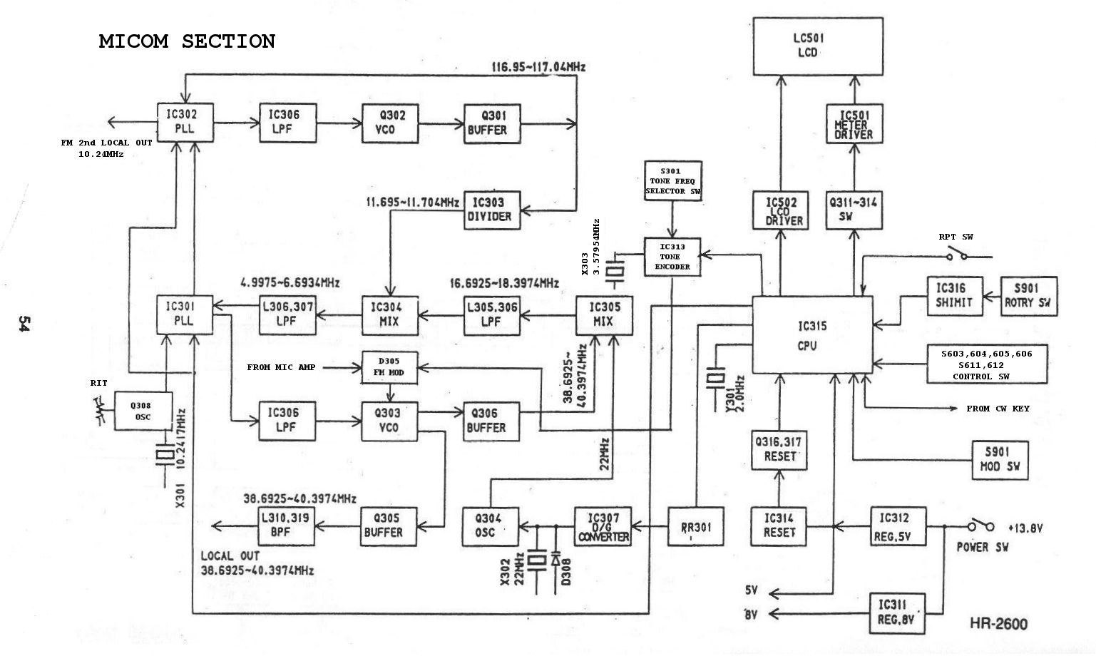 hight resolution of hr2600 cpu board block diagram