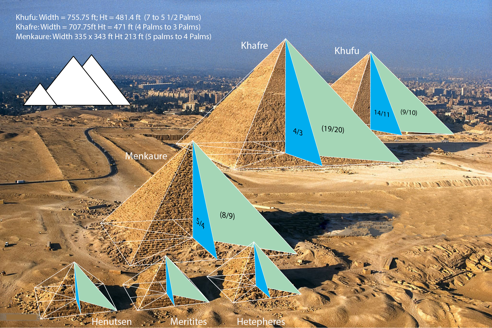 Geometry Ancient Egypt Pyramid Proportions