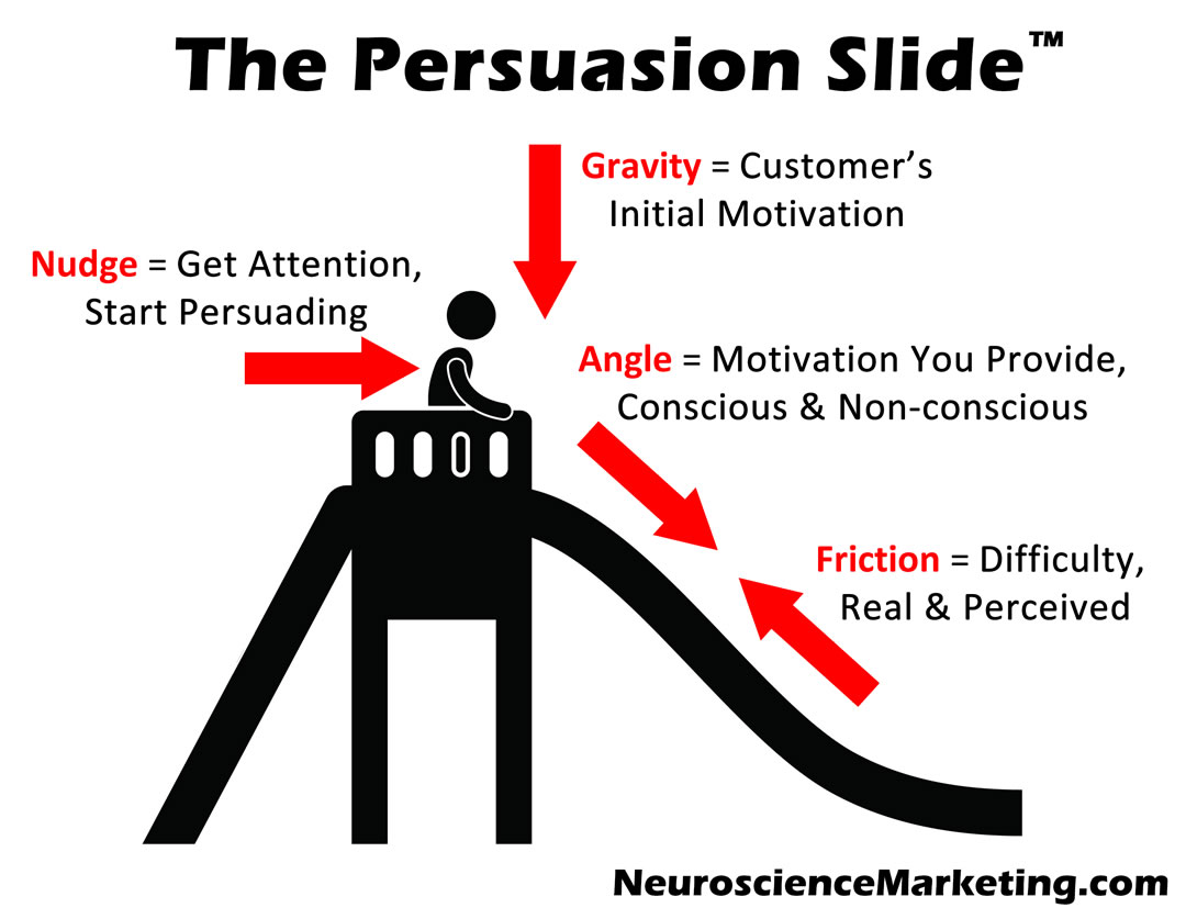 Ep 9 Gliding Down The Persuasion Slide