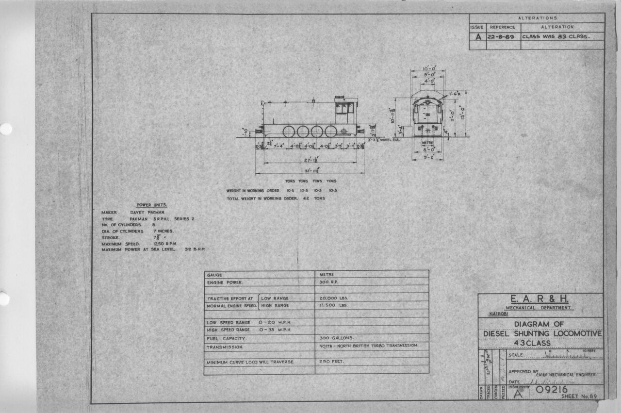 Electric Locomotive Of A Engineering Diagram