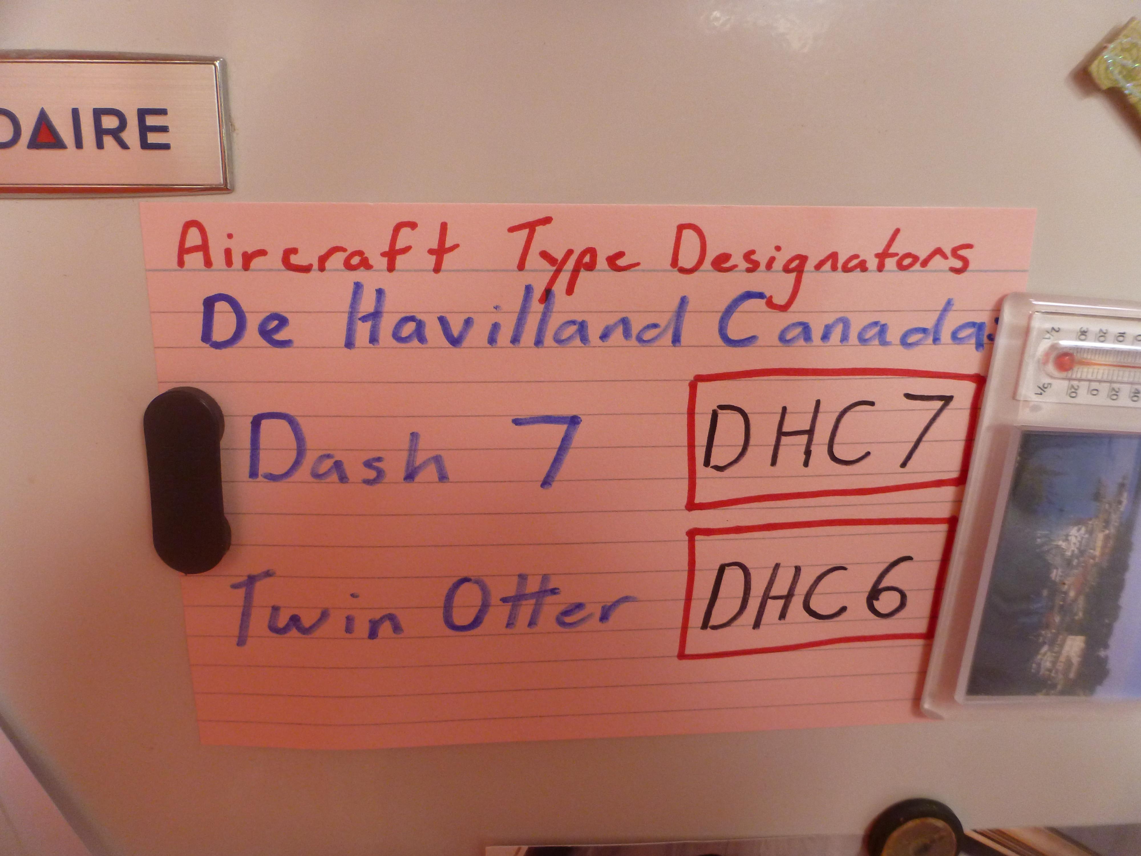 AFTN Flight Planning Pass Your Message
