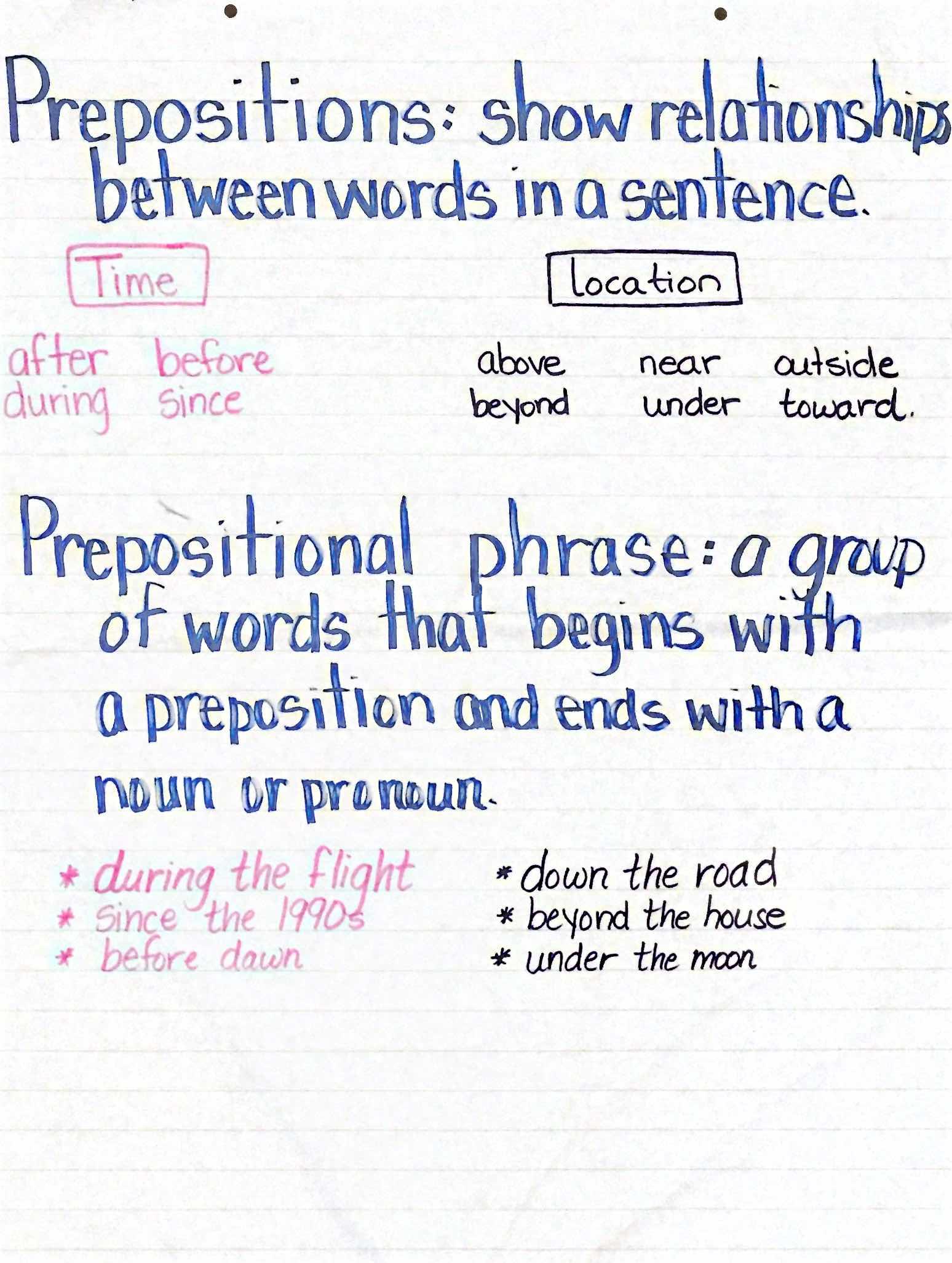 Writers Workshop Working On Sentence Fluency Rogers