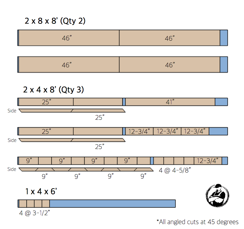 Common Lumber Dimensions