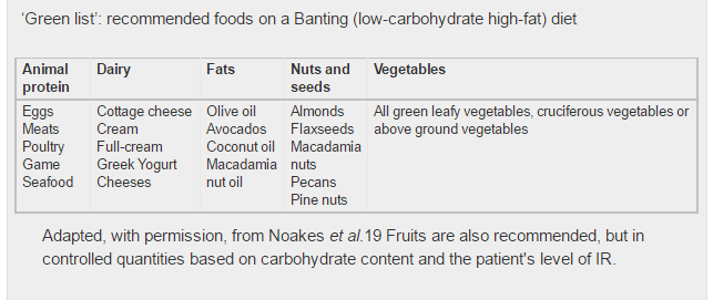 low-carb-food-list