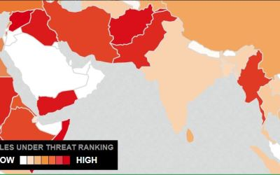 Myanmar ranks 12 in the Peoples Under Threat 2020 index