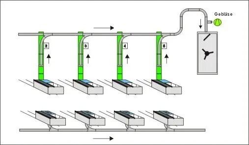 Beispielschema Geldtransportsystem H36