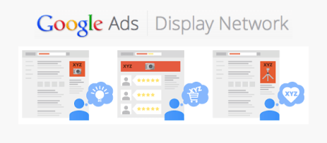 Google Ads Display Network