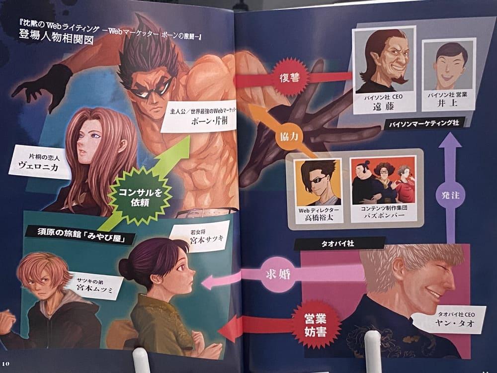 登場人物相関図の画像