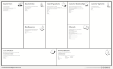 Business Plan Template 5