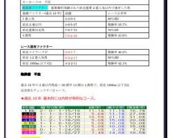 第36回 エプソムカップ(GⅢ)