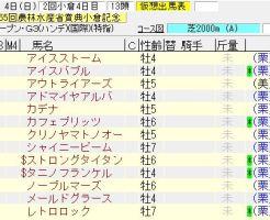 第55回 小倉記念(GIII)