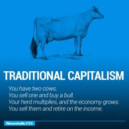 traditional capitalism