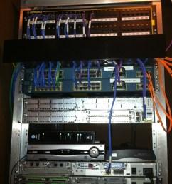 home network rack home network [ 968 x 1296 Pixel ]