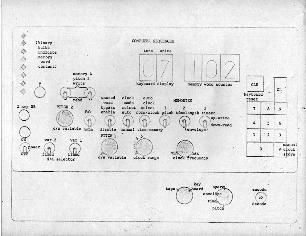 User Manual for Ralph Dyck's Home-Brew Digital Sequencer