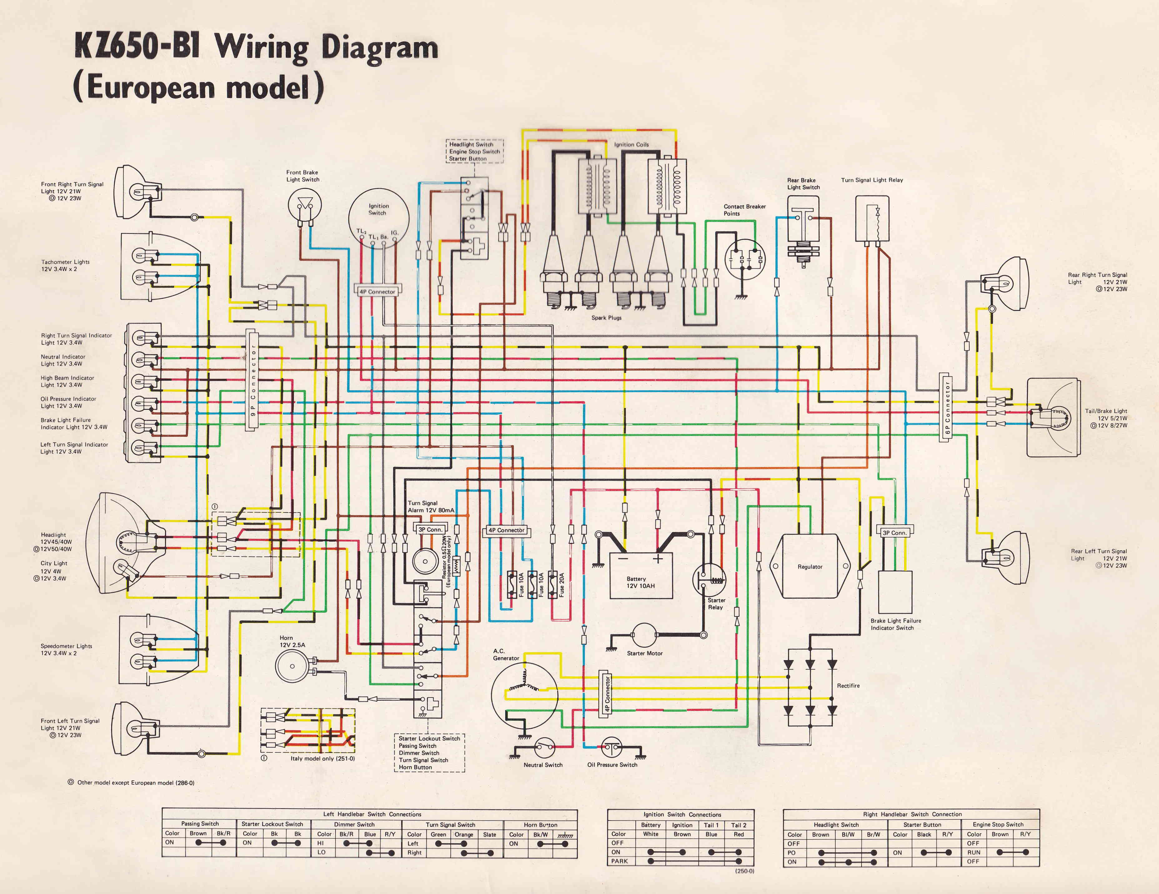 1978 z650 wiring diagram of the earths layers kawasaki b1 rolerix