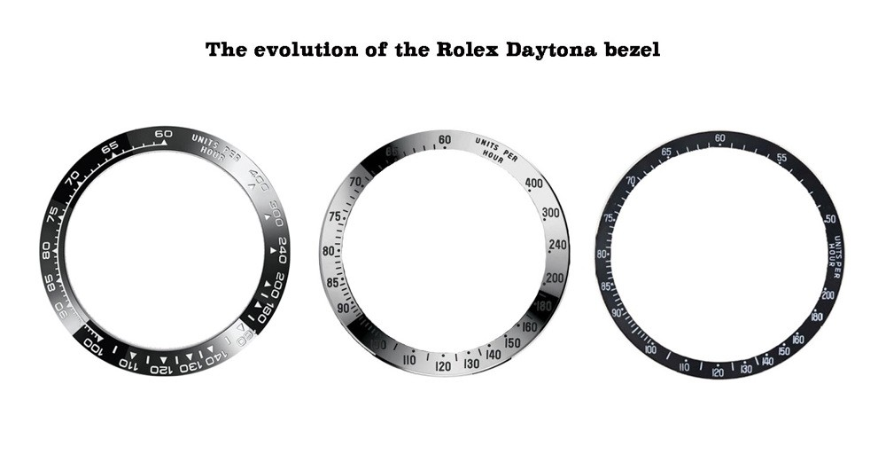 The Evolution of the Rolex Oyster Cosmograph Daytona