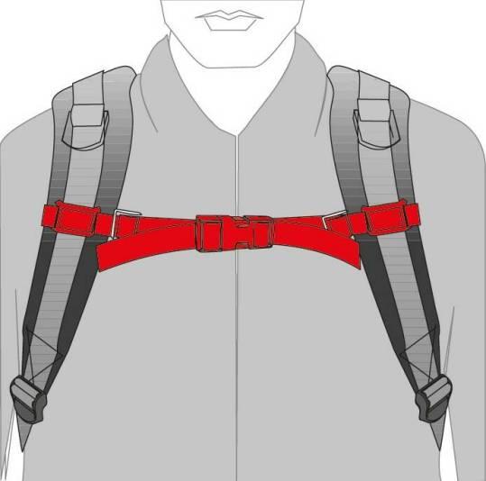 5 основных аспектов как правильно выбрать школьный рюкзак