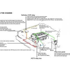 Toyota Land Cruiser Alternator Wiring Diagram What Is A Exposition In Plot Starlet