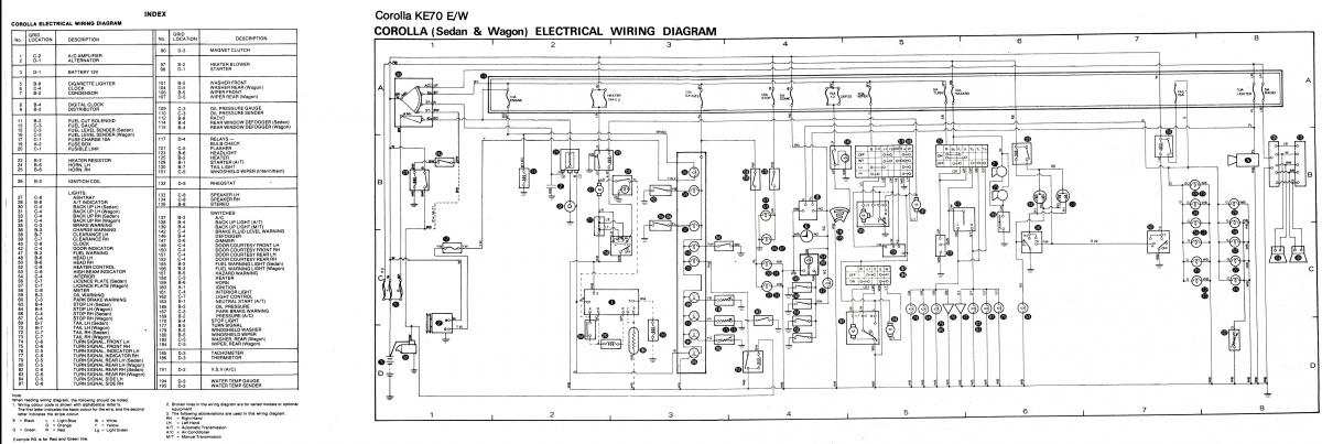 post 7544 0 27914800 1463462644 ke70 wiring diagram dolgular com ke70 wiring diagram pdf at bakdesigns.co