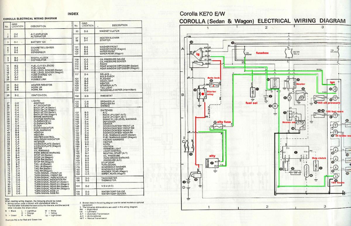 Fabulous Ke70 Alternator Wiring Diagram Basic Electronics Wiring Diagram Wiring Database Hyediarchgelartorg