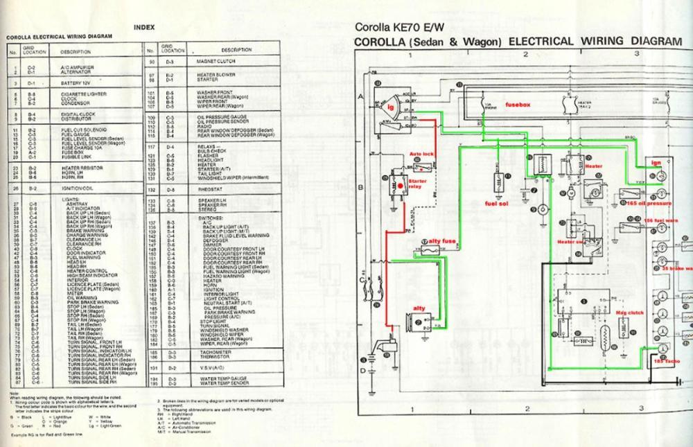 medium resolution of ke70 wiring diagram car electrical rollaclub