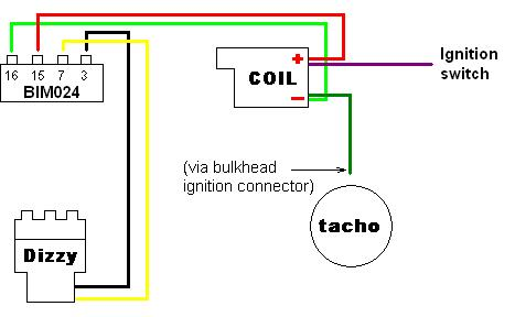 electronic ignition coil diagram  explore schematic wiring