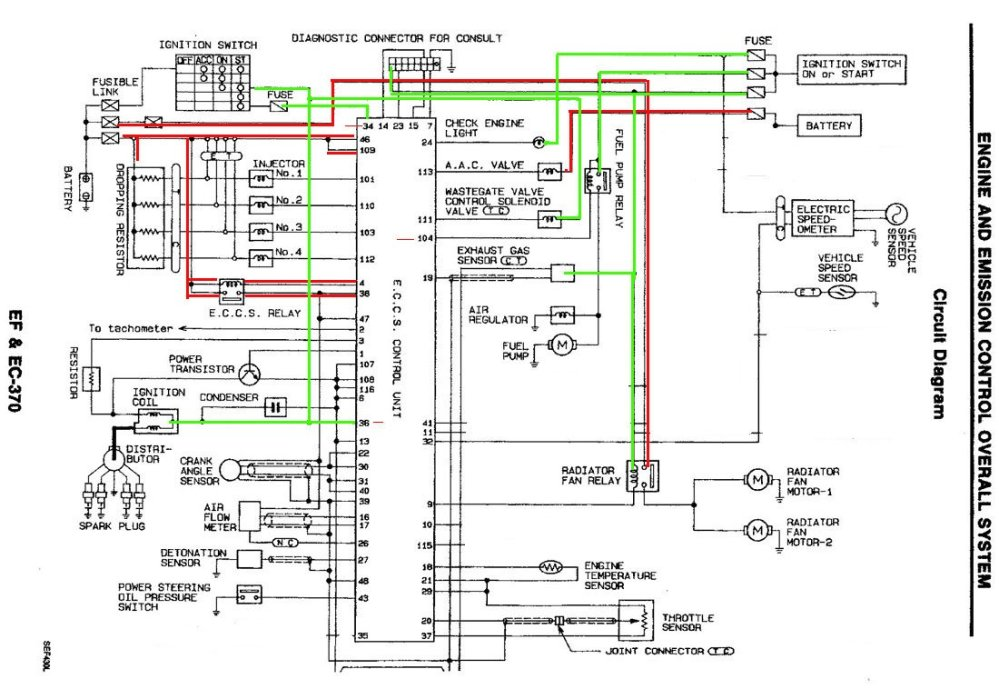 medium resolution of wiring diagram for sr20 wiring diagram datasr20 wiring diagram diagram data schema exp wiring diagram sr20
