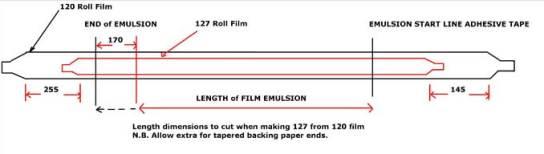 127 Cutting Dimension