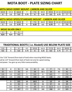 Click here for the mota size chart also rollerskatin boot sizing rh