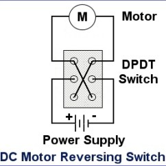 Reversing Split Phase Motor Wiring Diagram What Is A Motion For Dpdt Switch All Data Dc Tarp Polarity