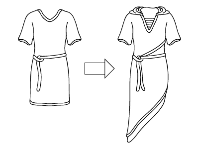 Clothing creation guide
