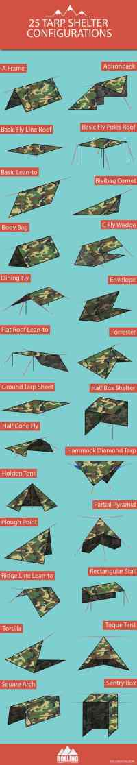 How to Make A Tarp Tent 25 Designs