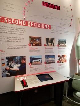 Minute Man Missile Museum-102449
