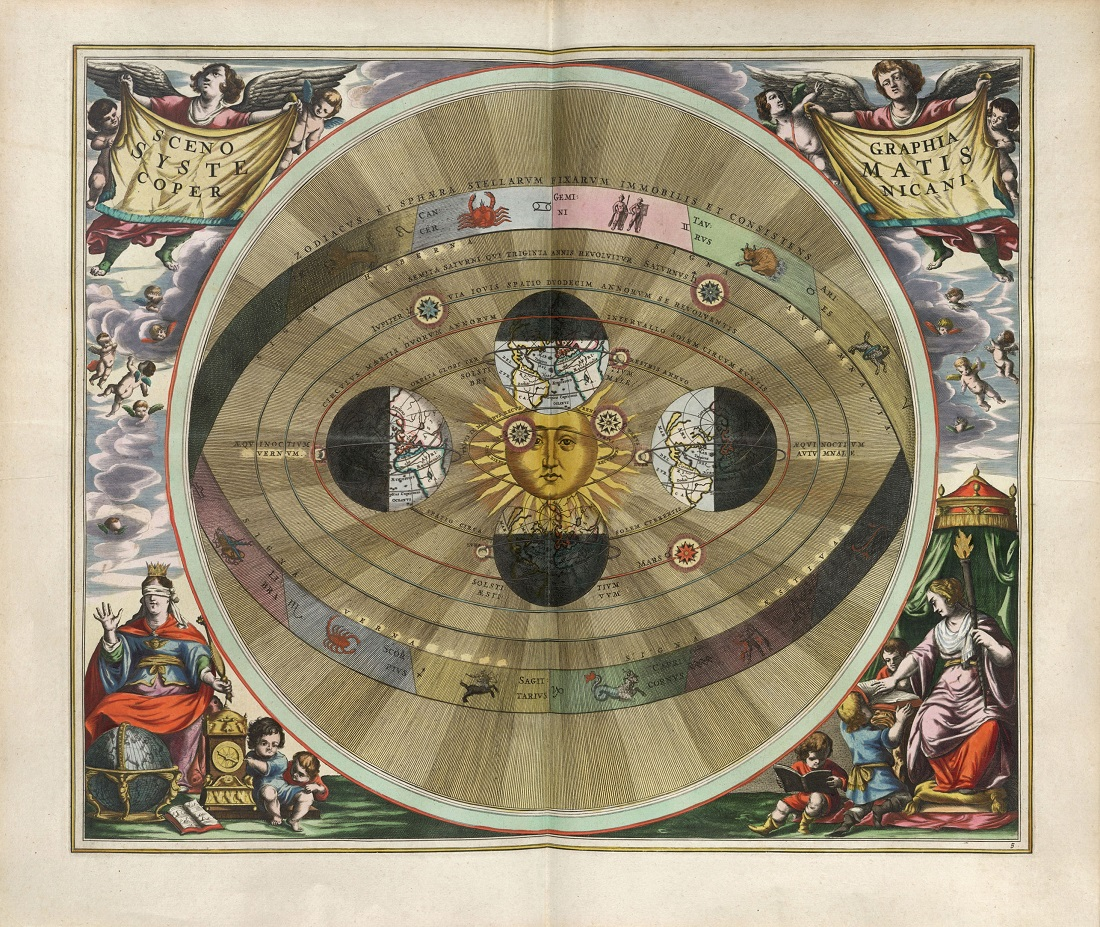 Heliozentrisches Weltbild No.2