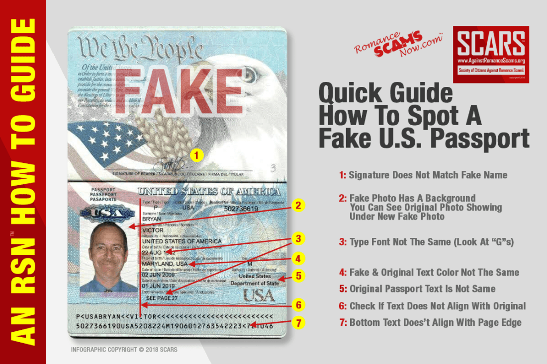 RSN How To Guide Spotting A Fake U.S. Passport © 2018