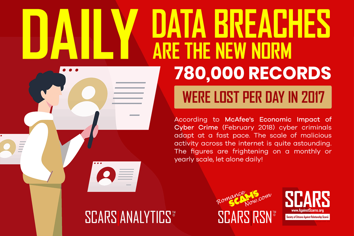 DAILY-DATA-BREACHES-ARE-THE-NEW-NORM