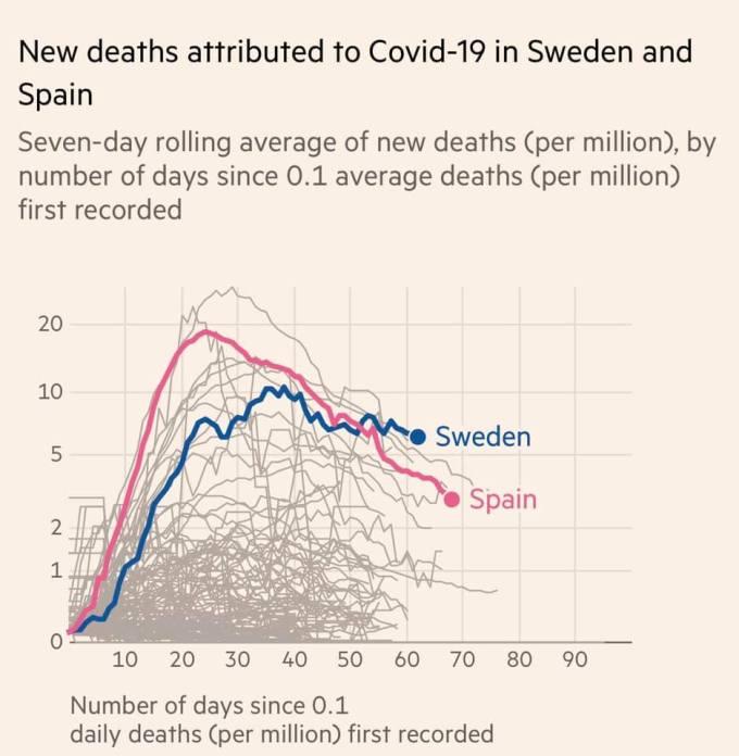 Modelul Suedia