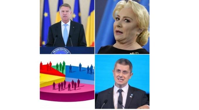 """Exit Poll. Prima reacție din USR. """"Nu cred cifrele astea. Nu au legătura cu cifrele de prezență și tot ce s-a întâmplat. De la 19 la 21 a mai votat in România cât o diaspora. Diaspora nu e inclusă. Hai sa ..."""" 1"""