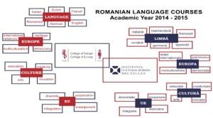 Studenţii Colegiului Europei de la Bruges învaţă limba română