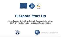 Locuieşti în diaspora sau eşti recent întors în România? Poţi primi până la 50.000 de euro fonduri europene pentru a deschide propria afacere!