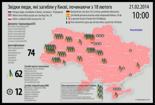 ukraine-victims-map