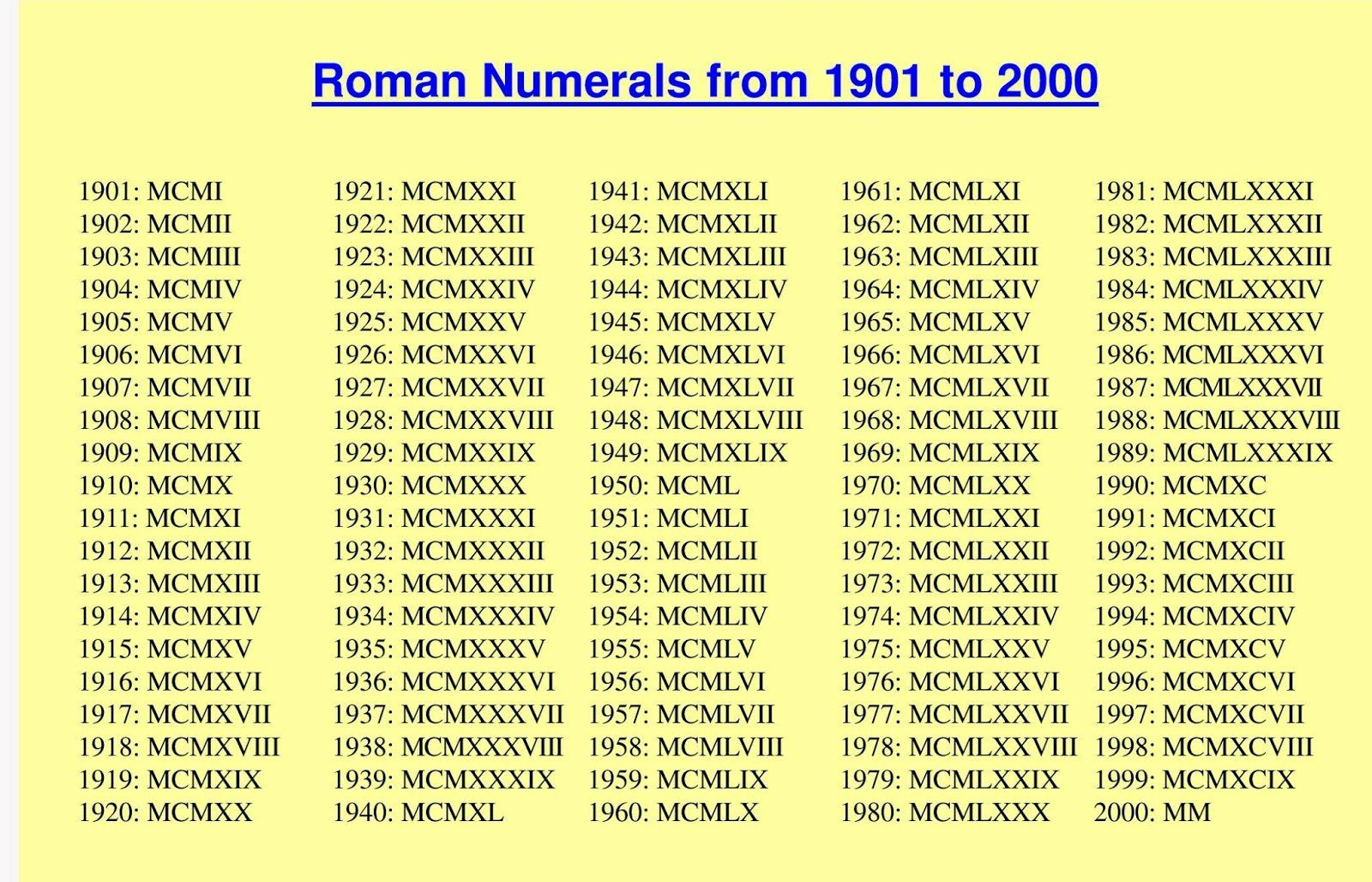 Free Printable Roman Numerals 1 To Chart Template