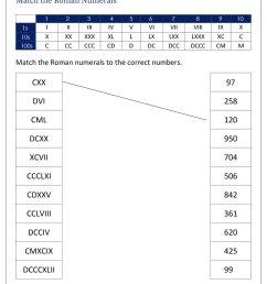 Free Printable Roman Numerals Worksheet for Grade 3 [ 1294 x 1000 Pixel ]